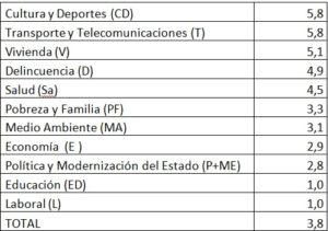 TABLA 21 DE MAYO