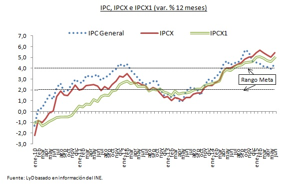 IPC klapp