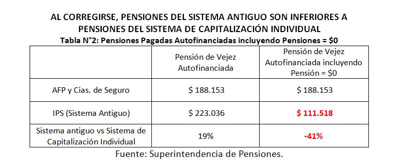 pensiones2