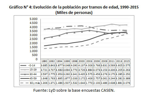 casen-4