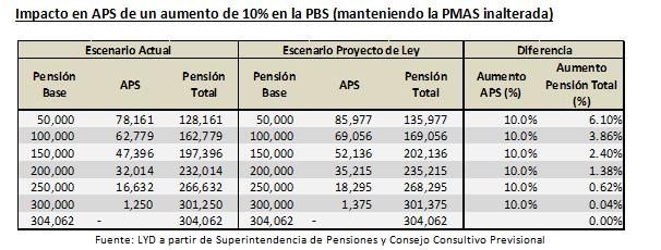 pensiones-4